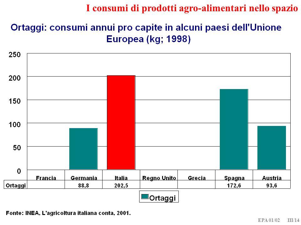 EPA 01/02 III/14 I consumi di prodotti agro-alimentari nello spazio