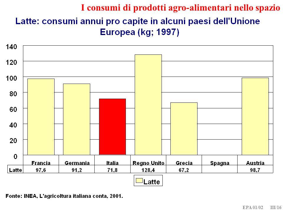 EPA 01/02 III/16 I consumi di prodotti agro-alimentari nello spazio
