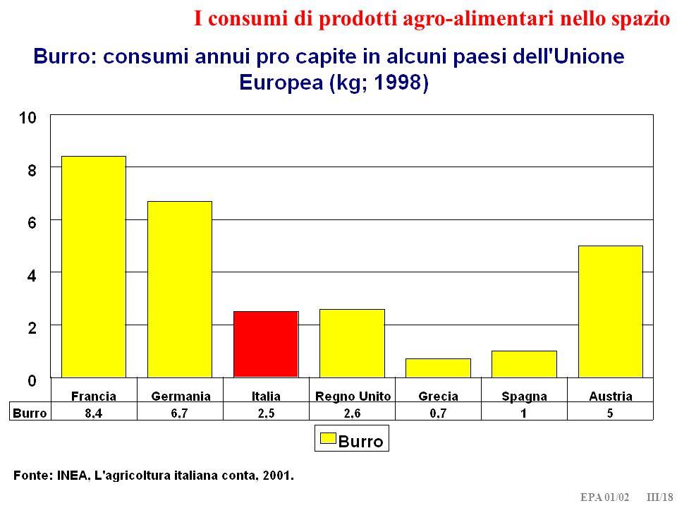 EPA 01/02 III/18 I consumi di prodotti agro-alimentari nello spazio