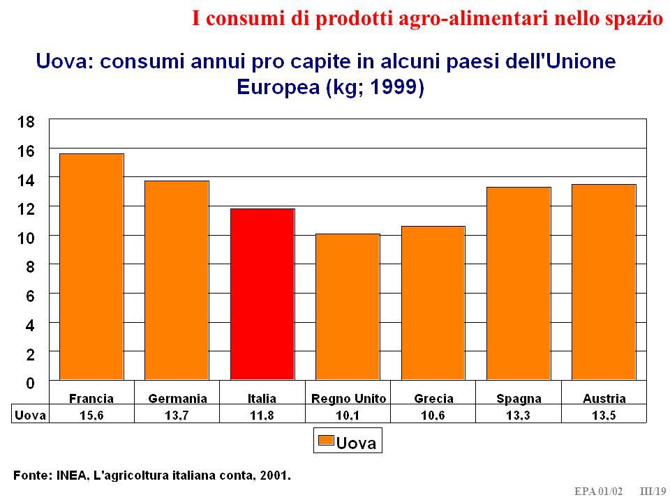 EPA 01/02 III/19 I consumi di prodotti agro-alimentari nello spazio