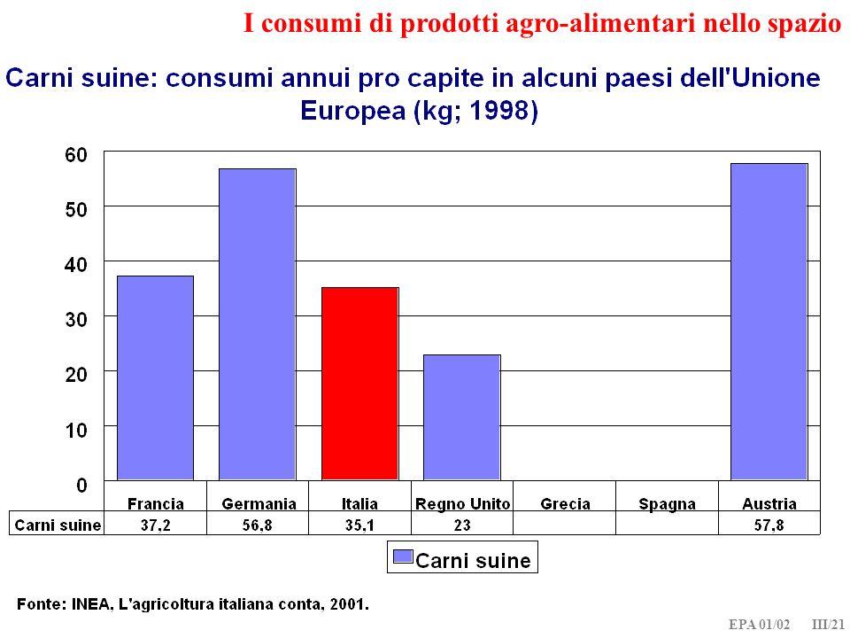 EPA 01/02 III/21 I consumi di prodotti agro-alimentari nello spazio