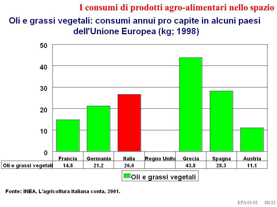EPA 01/02 III/22 I consumi di prodotti agro-alimentari nello spazio