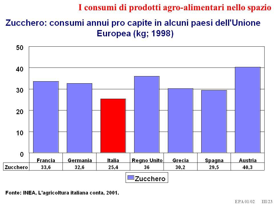 EPA 01/02 III/23 I consumi di prodotti agro-alimentari nello spazio