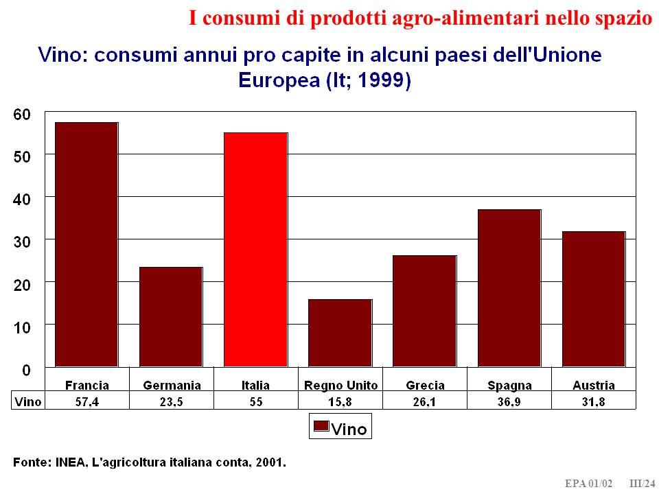 EPA 01/02 III/24 I consumi di prodotti agro-alimentari nello spazio