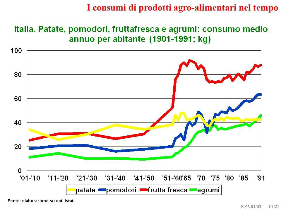 EPA 01/02 III/27 I consumi di prodotti agro-alimentari nel tempo
