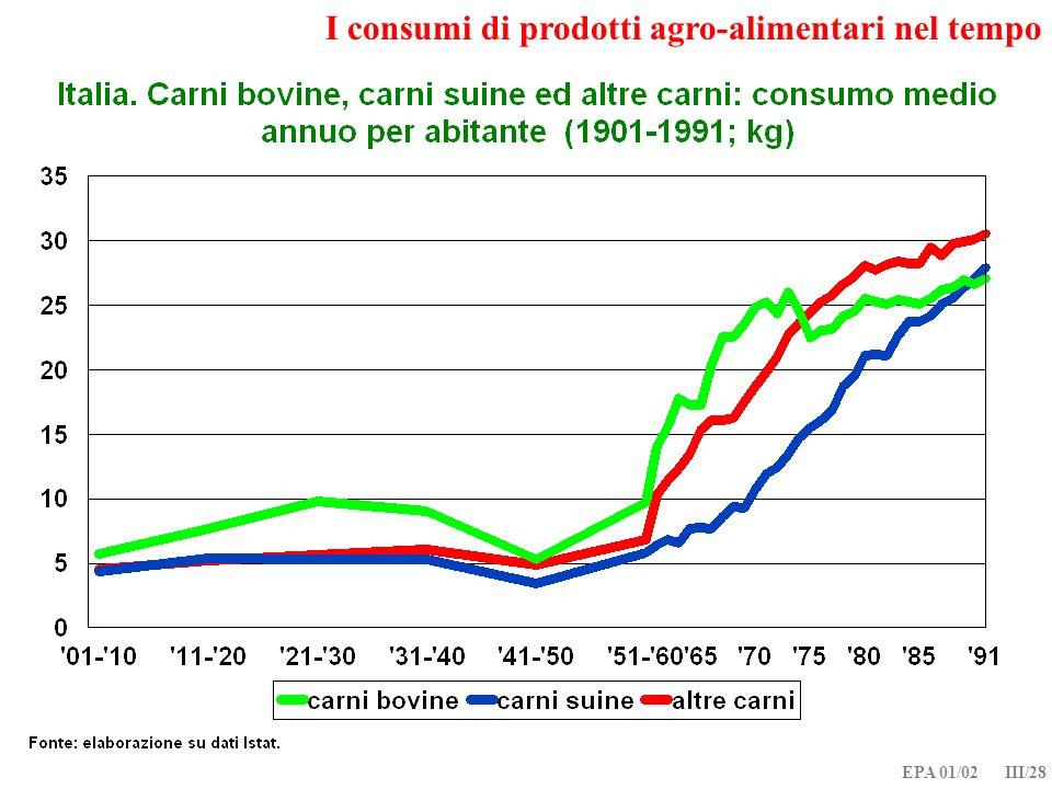 EPA 01/02 III/28 I consumi di prodotti agro-alimentari nel tempo