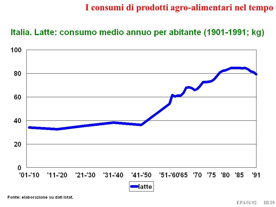 EPA 01/02 III/29 I consumi di prodotti agro-alimentari nel tempo