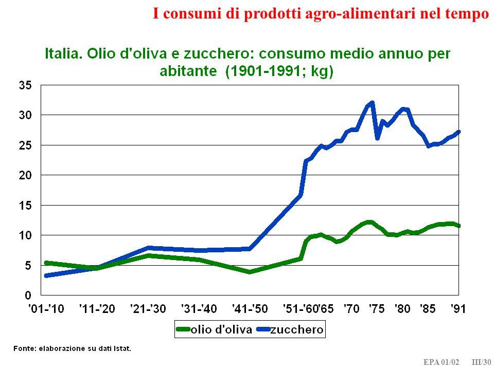 EPA 01/02 III/30 I consumi di prodotti agro-alimentari nel tempo