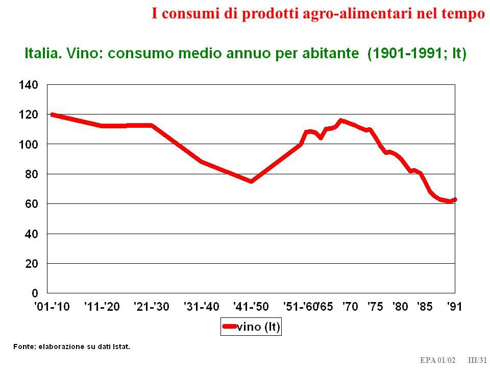 EPA 01/02 III/31 I consumi di prodotti agro-alimentari nel tempo