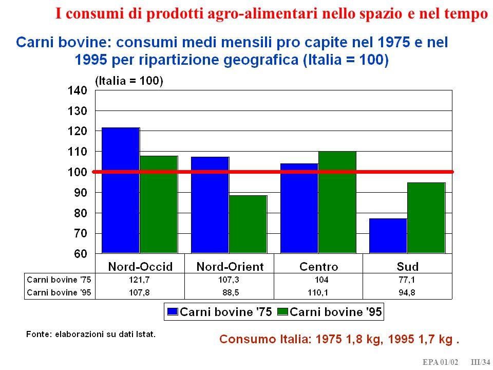 EPA 01/02 III/34 I consumi di prodotti agro-alimentari nello spazio e nel tempo