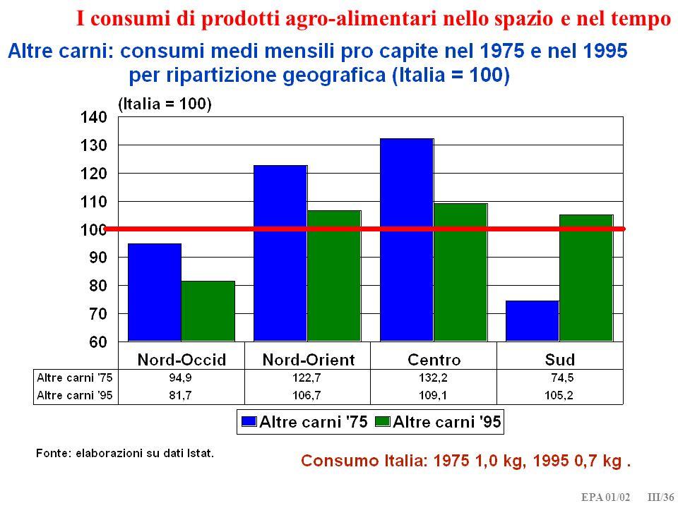 EPA 01/02 III/36 I consumi di prodotti agro-alimentari nello spazio e nel tempo