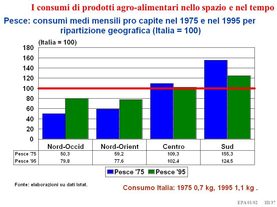 EPA 01/02 III/37 I consumi di prodotti agro-alimentari nello spazio e nel tempo