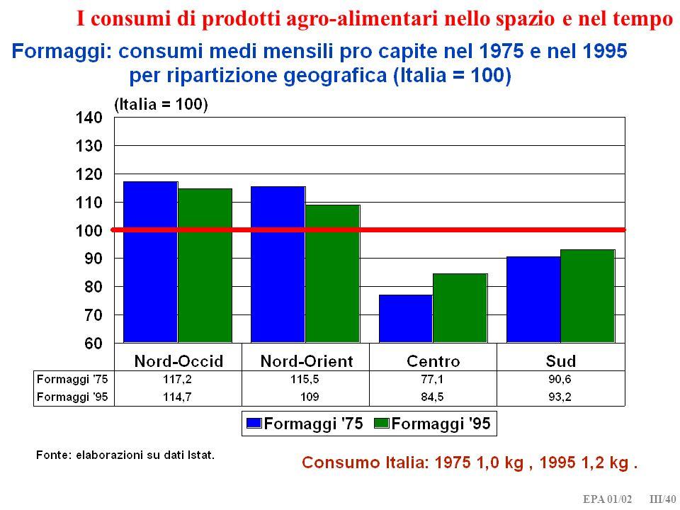 EPA 01/02 III/40 I consumi di prodotti agro-alimentari nello spazio e nel tempo