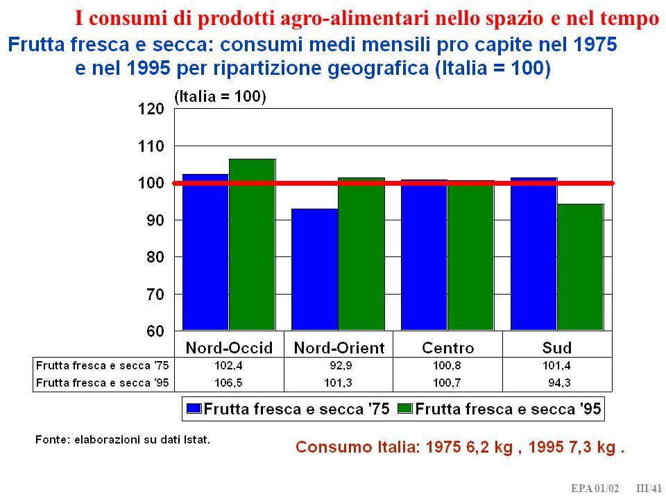 EPA 01/02 III/41 I consumi di prodotti agro-alimentari nello spazio e nel tempo