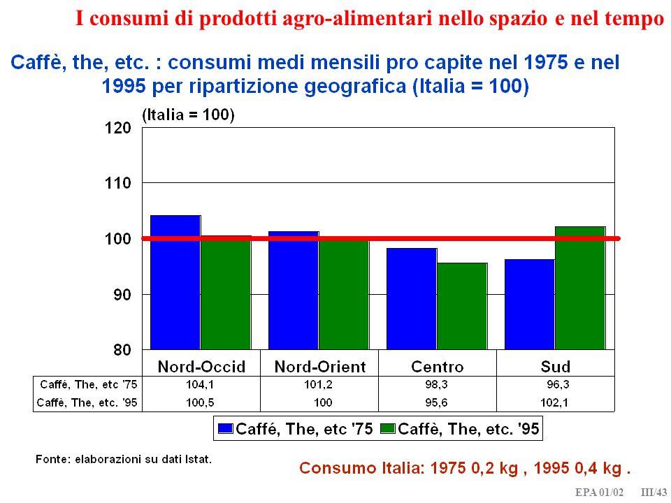 EPA 01/02 III/43 I consumi di prodotti agro-alimentari nello spazio e nel tempo