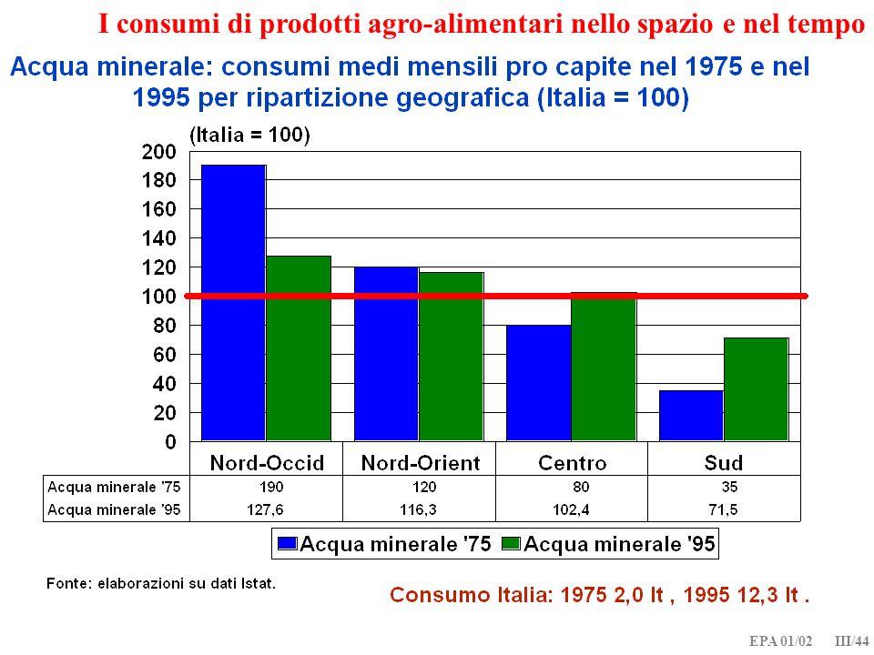 EPA 01/02 III/44 I consumi di prodotti agro-alimentari nello spazio e nel tempo