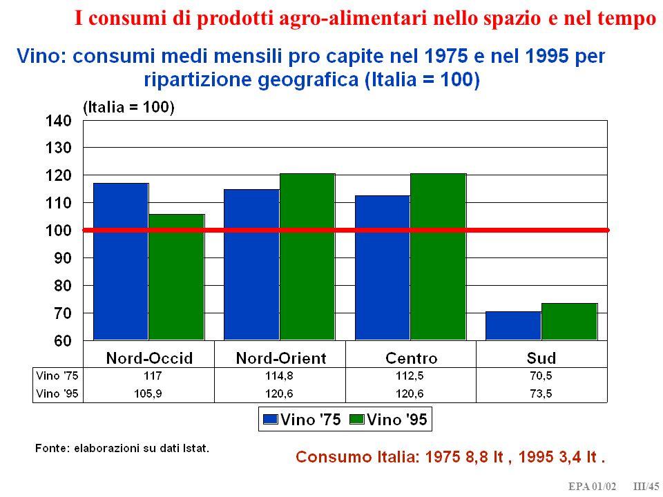 EPA 01/02 III/45 I consumi di prodotti agro-alimentari nello spazio e nel tempo
