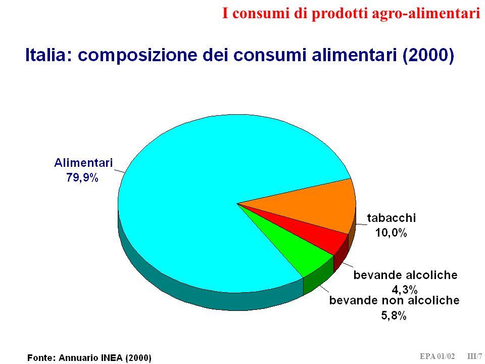 EPA 01/02 III/8 I consumi di prodotti agro-alimentari Italia.