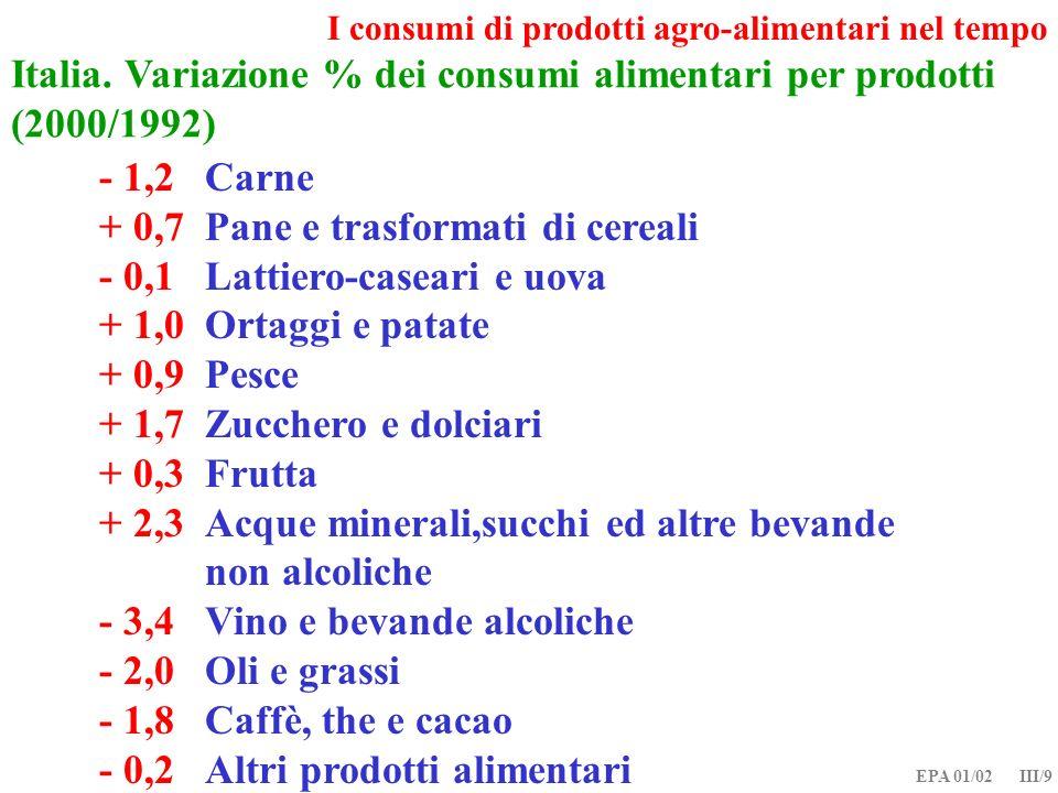 EPA 01/02 III/9 I consumi di prodotti agro-alimentari nel tempo Italia.