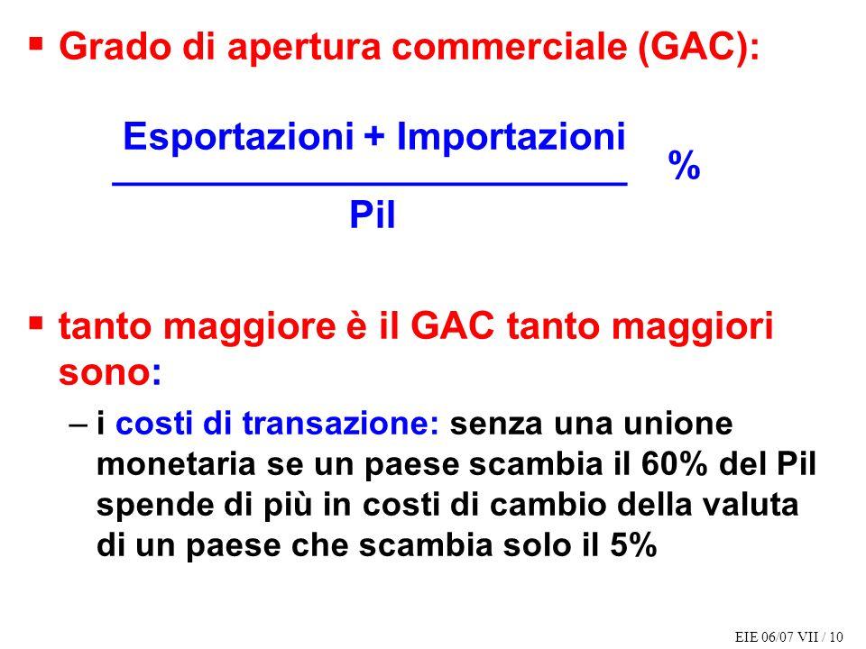 EIE 06/07 VII / 10 Grado di apertura commerciale (GAC): Esportazioni + Importazioni ________________________ % Pil tanto maggiore è il GAC tanto maggiori sono: –i costi di transazione: senza una unione monetaria se un paese scambia il 60% del Pil spende di più in costi di cambio della valuta di un paese che scambia solo il 5%