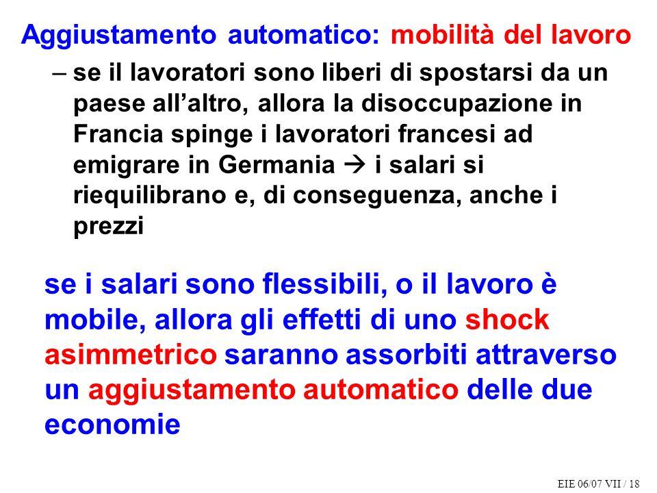 EIE 06/07 VII / 18 Aggiustamento automatico: mobilità del lavoro –se il lavoratori sono liberi di spostarsi da un paese allaltro, allora la disoccupaz