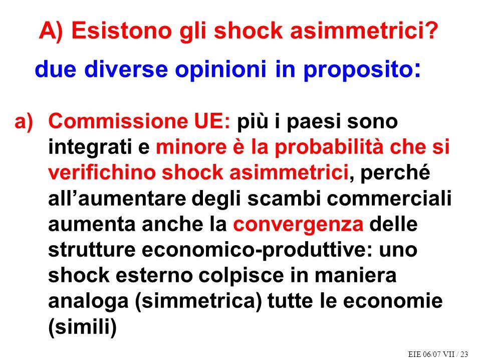EIE 06/07 VII / 23 A) Esistono gli shock asimmetrici? due diverse opinioni in proposito : a)Commissione UE: più i paesi sono integrati e minore è la p