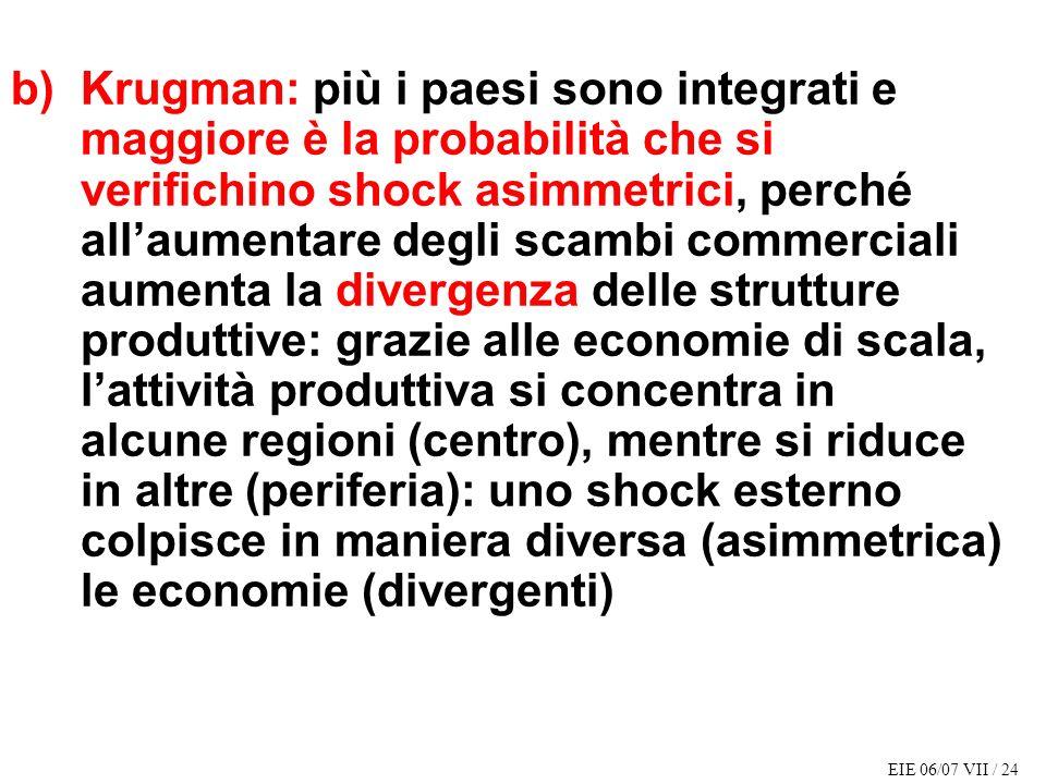 EIE 06/07 VII / 24 b) Krugman: più i paesi sono integrati e maggiore è la probabilità che si verifichino shock asimmetrici, perché allaumentare degli scambi commerciali aumenta la divergenza delle strutture produttive: grazie alle economie di scala, lattività produttiva si concentra in alcune regioni (centro), mentre si riduce in altre (periferia): uno shock esterno colpisce in maniera diversa (asimmetrica) le economie (divergenti)
