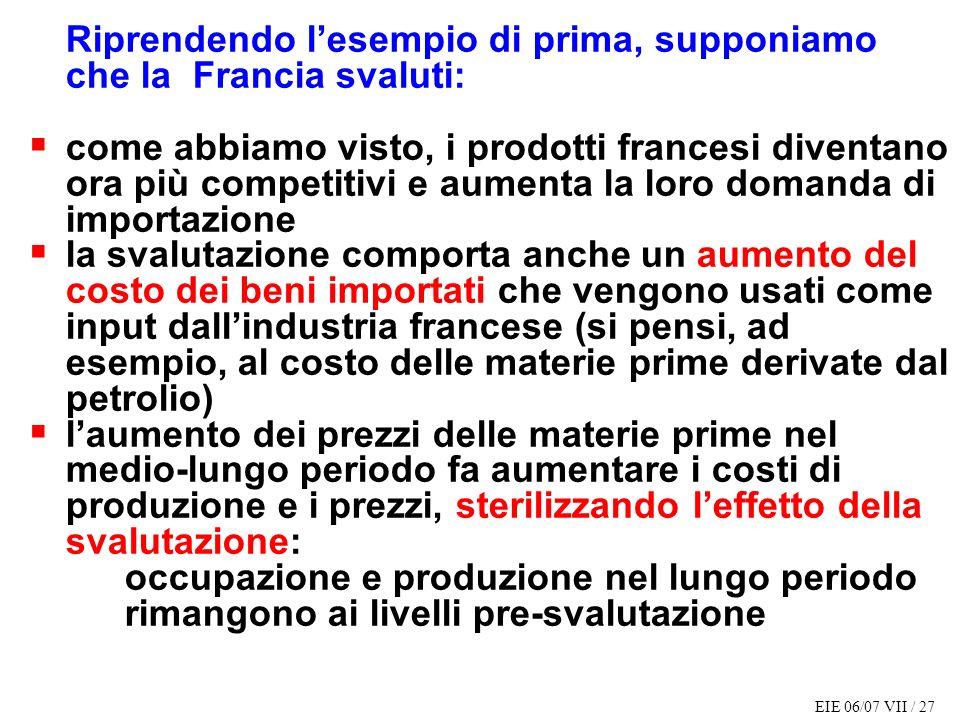 EIE 06/07 VII / 27 Riprendendo lesempio di prima, supponiamo che la Francia svaluti: come abbiamo visto, i prodotti francesi diventano ora più competi