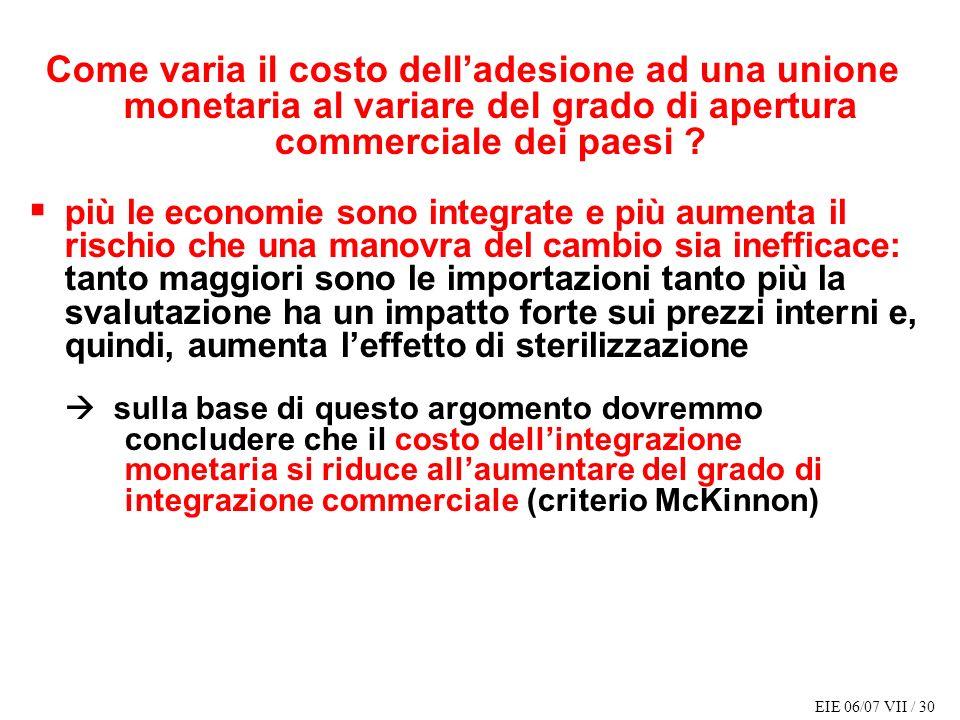 EIE 06/07 VII / 30 Come varia il costo delladesione ad una unione monetaria al variare del grado di apertura commerciale dei paesi ? più le economie s