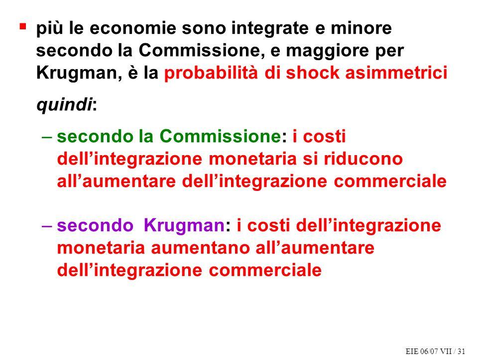 EIE 06/07 VII / 31 più le economie sono integrate e minore secondo la Commissione, e maggiore per Krugman, è la probabilità di shock asimmetrici quindi: –secondo la Commissione: i costi dellintegrazione monetaria si riducono allaumentare dellintegrazione commerciale –secondo Krugman: i costi dellintegrazione monetaria aumentano allaumentare dellintegrazione commerciale