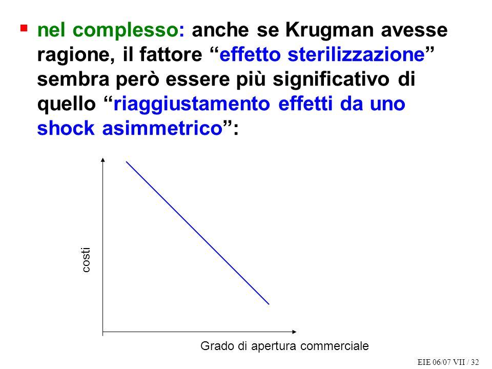 EIE 06/07 VII / 32 nel complesso: anche se Krugman avesse ragione, il fattore effetto sterilizzazione sembra però essere più significativo di quello riaggiustamento effetti da uno shock asimmetrico: costi Grado di apertura commerciale
