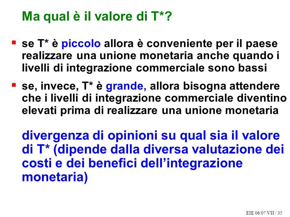 EIE 06/07 VII / 35 Ma qual è il valore di T*? se T* è piccolo allora è conveniente per il paese realizzare una unione monetaria anche quando i livelli