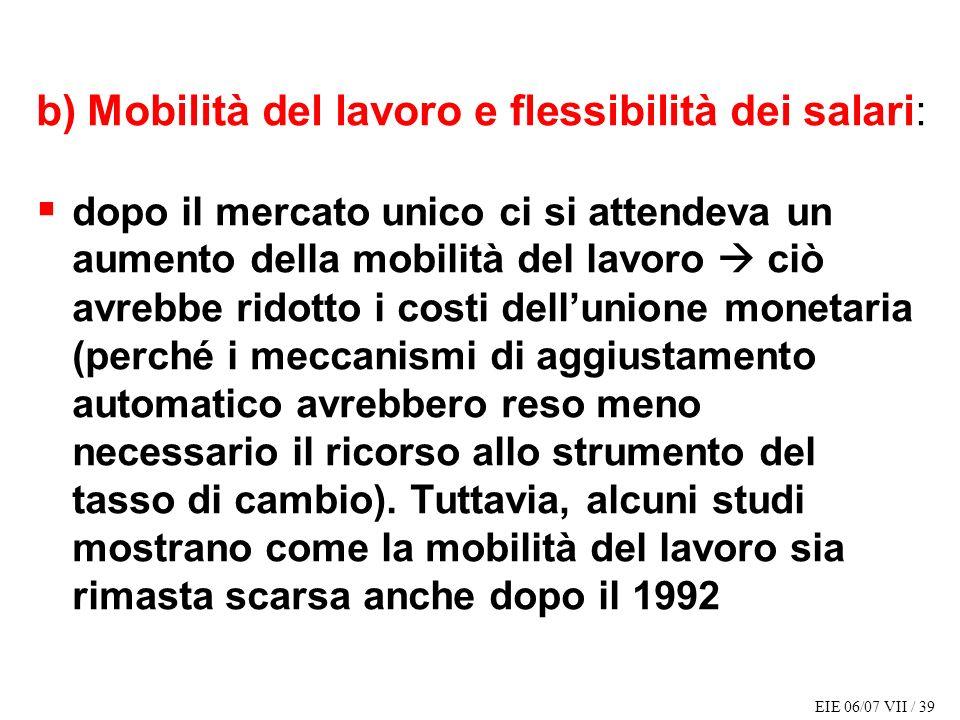EIE 06/07 VII / 39 b) Mobilità del lavoro e flessibilità dei salari: dopo il mercato unico ci si attendeva un aumento della mobilità del lavoro ciò avrebbe ridotto i costi dellunione monetaria (perché i meccanismi di aggiustamento automatico avrebbero reso meno necessario il ricorso allo strumento del tasso di cambio).