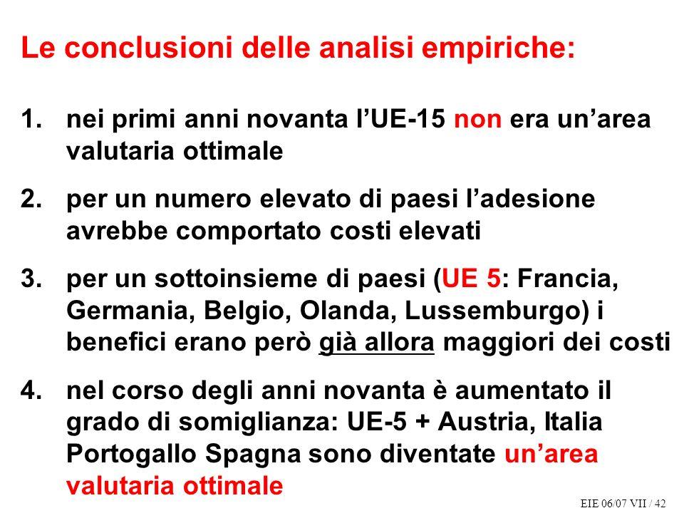 EIE 06/07 VII / 42 Le conclusioni delle analisi empiriche: 1.nei primi anni novanta lUE-15 non era unarea valutaria ottimale 2.per un numero elevato di paesi ladesione avrebbe comportato costi elevati 3.per un sottoinsieme di paesi (UE 5: Francia, Germania, Belgio, Olanda, Lussemburgo) i benefici erano però già allora maggiori dei costi 4.nel corso degli anni novanta è aumentato il grado di somiglianza: UE-5 + Austria, Italia Portogallo Spagna sono diventate unarea valutaria ottimale