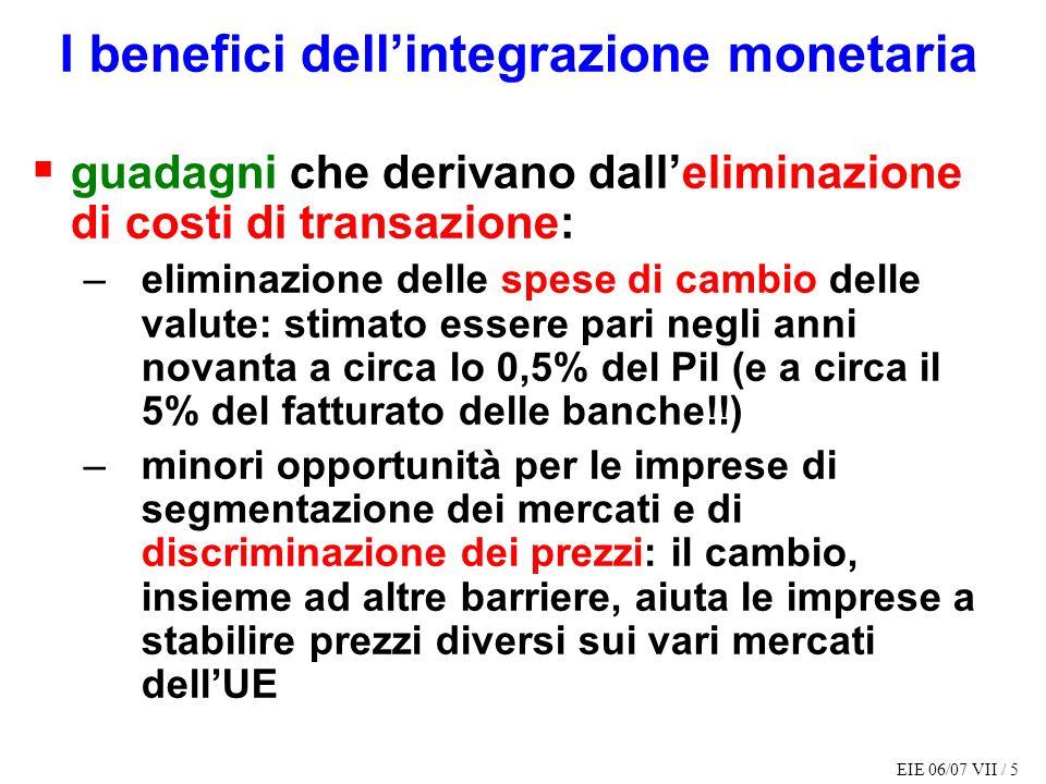 EIE 06/07 VII / 5 I benefici dellintegrazione monetaria guadagni che derivano dalleliminazione di costi di transazione: –eliminazione delle spese di c