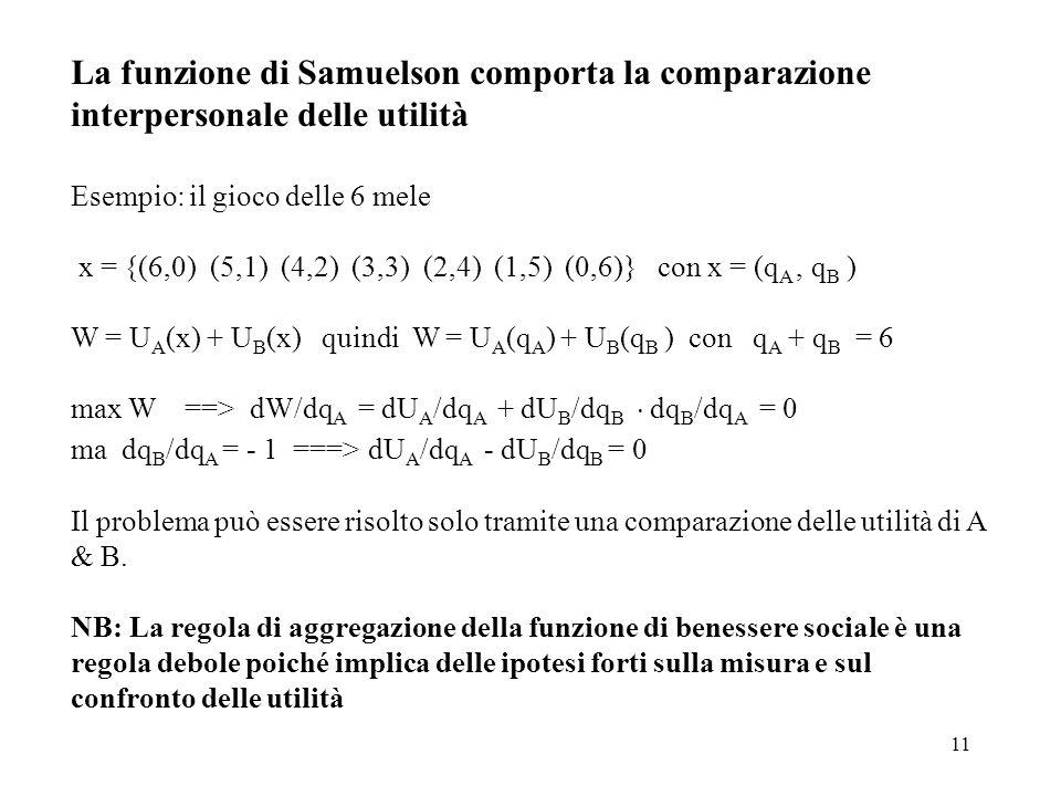 11 La funzione di Samuelson comporta la comparazione interpersonale delle utilità Esempio: il gioco delle 6 mele x = {(6,0) (5,1) (4,2) (3,3) (2,4) (1