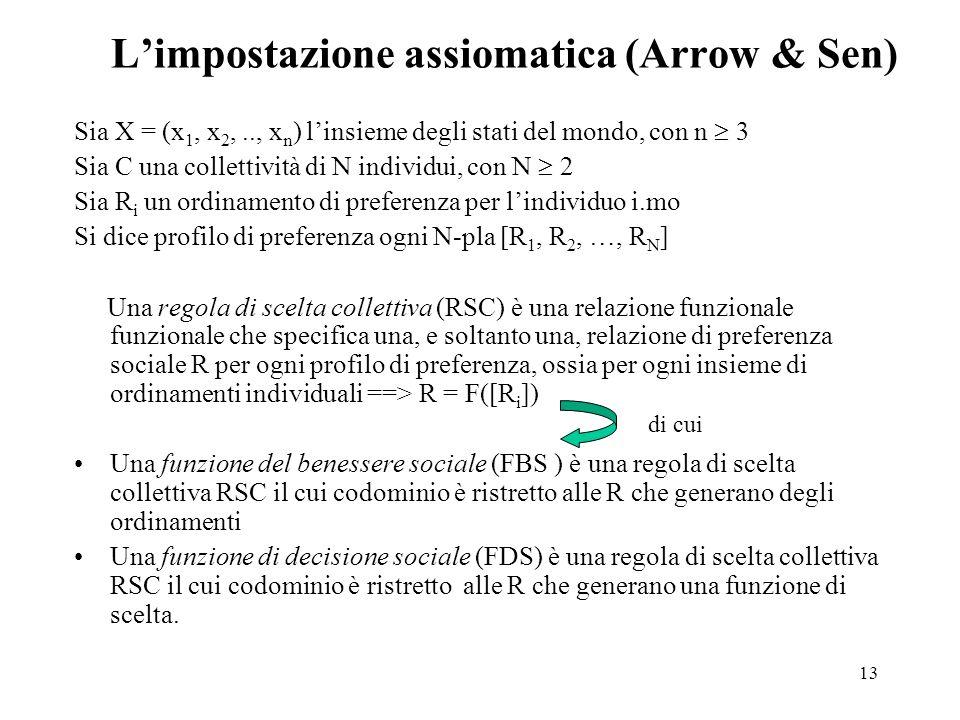 13 Limpostazione assiomatica (Arrow & Sen) Sia X = (x 1, x 2,.., x n ) linsieme degli stati del mondo, con n 3 Sia C una collettività di N individui,