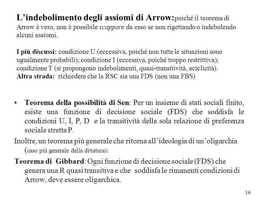 16 Lindebolimento degli assiomi di Arrow: poiché il teorema di Arrow è vero, non è possibile scappare da esso se non rigettando o indebolendo alcuni a