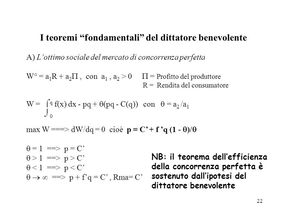 22 I teoremi fondamentali del dittatore benevolente A) Lottimo sociale del mercato di concorrenza perfetta W° = a 1 R + a 2, con a 1, a 2 > 0 = Profit