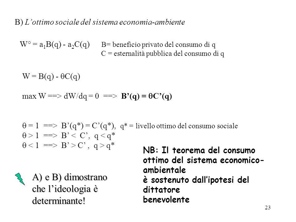 23 B) Lottimo sociale del sistema economia-ambiente W° = a 1 B(q) - a 2 C(q) B= beneficio privato del consumo di q C = esternalità pubblica del consum
