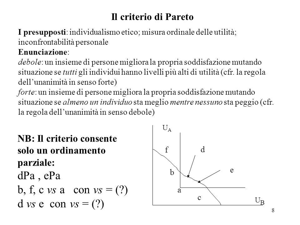 8 Il criterio di Pareto I presupposti: individualismo etico; misura ordinale delle utilità; inconfrontabilità personale Enunciazione: debole: un insie