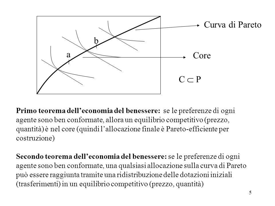26 Indipendenza o coordinamento dei bureau Keynes-Musgrave = principio di separazione (autonomia) dei bureau Teoria del disequilibrio: i) assenza del banditore (o stanza di compensazione); ii) prezzi fissati dai privati, fix price iii) scambi fuori dallequilibrio Obiettivo Regola del lato corto (volontarietà & efficienza); Razionamento = proporzionale, code, priorità p1p1 p2p2 p* Caso keynesiano: è necessario aumentare la domanda e/o diminuire il prezzo Caso classico: è necessario aumentare il prezzo Collaborare per la diagnosi & per lintervento D D S q*