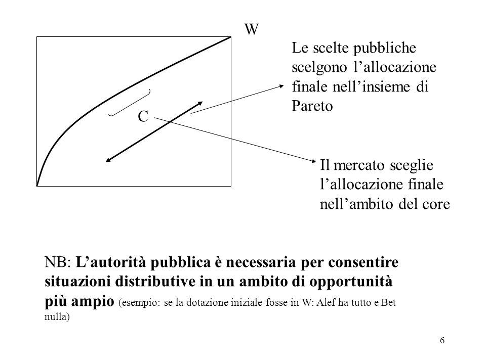 17 Un modello esplicativo: Obiettivo pubblico: W(x), max W(x) => W(x) = 0 quindi x = x* Azione del settore privato: B(x), max B(x) => B(x) = 0 quindi x = x° IPOTESI: x° > x* Le scelte private comportano troppo di x, lautorità deve intervenite.