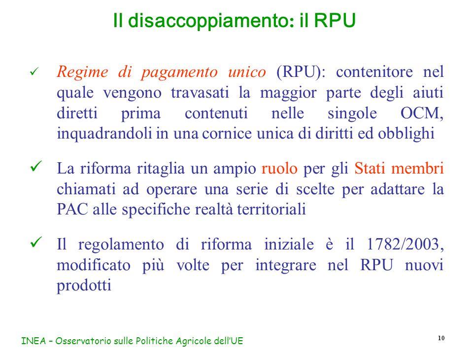 INEA – Osservatorio sulle Politiche Agricole dellUE 10 Il disaccoppiamento : il RPU Regime di pagamento unico (RPU): contenitore nel quale vengono tra