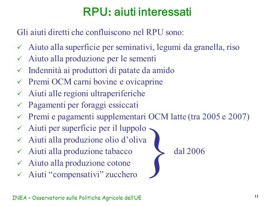 INEA – Osservatorio sulle Politiche Agricole dellUE 11 RPU : aiuti interessati Gli aiuti diretti che confluiscono nel RPU sono: Aiuto alla superficie