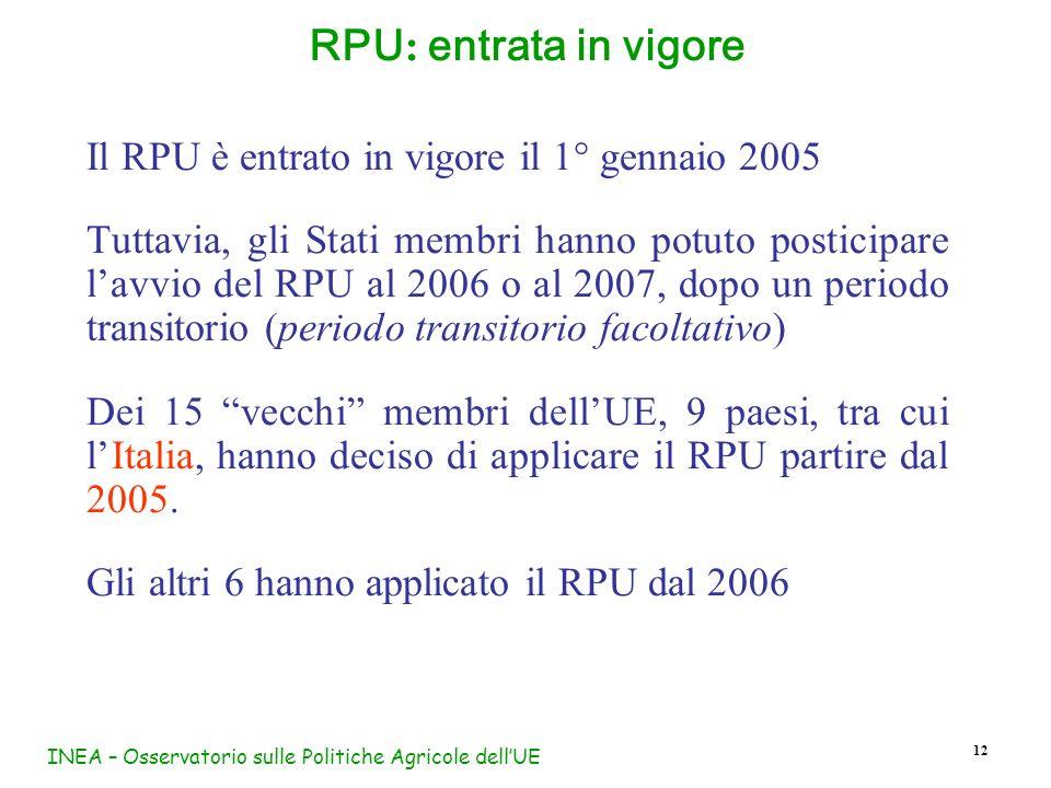 INEA – Osservatorio sulle Politiche Agricole dellUE 12 RPU : entrata in vigore Il RPU è entrato in vigore il 1° gennaio 2005 Tuttavia, gli Stati membr