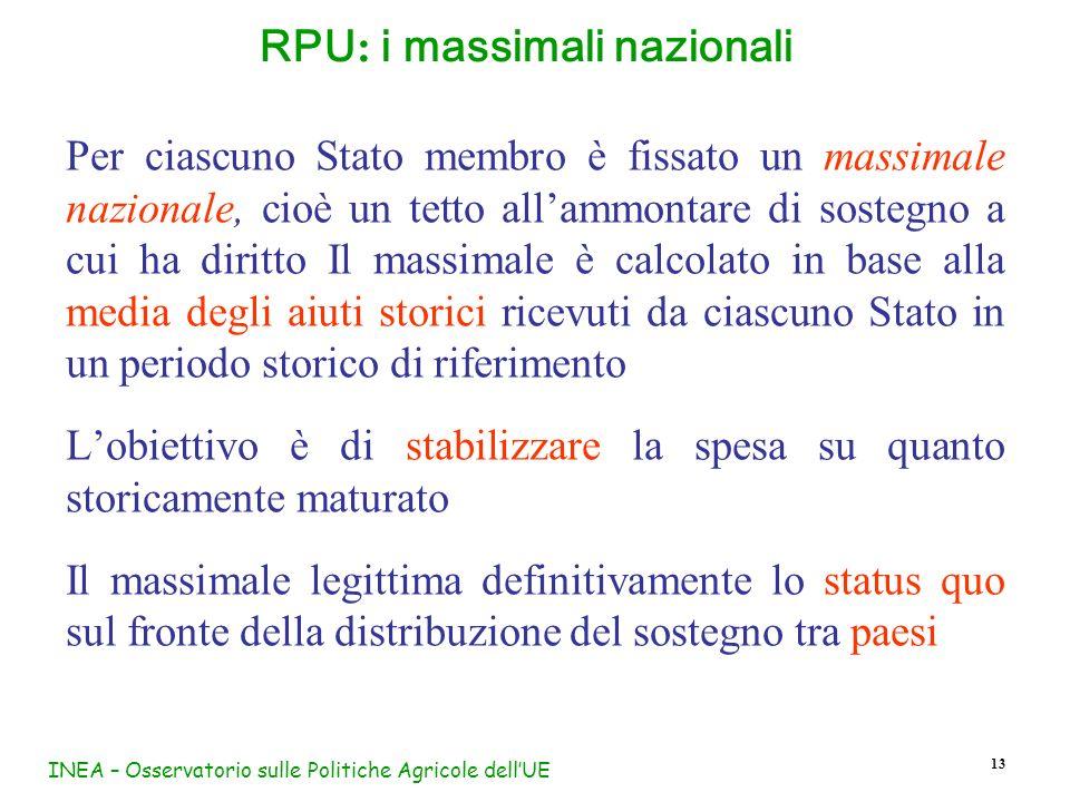 INEA – Osservatorio sulle Politiche Agricole dellUE 13 RPU : i massimali nazionali Per ciascuno Stato membro è fissato un massimale nazionale, cioè un