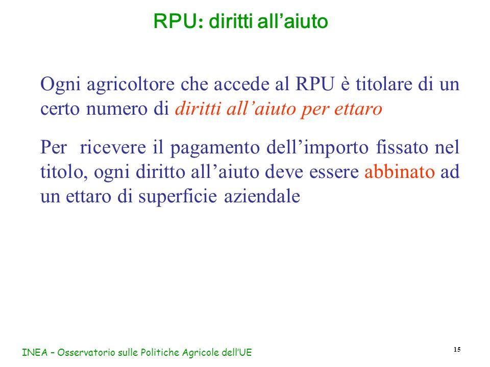 INEA – Osservatorio sulle Politiche Agricole dellUE 15 RPU : diritti allaiuto Ogni agricoltore che accede al RPU è titolare di un certo numero di diri