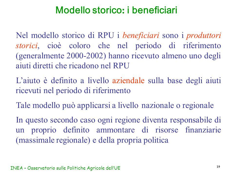 INEA – Osservatorio sulle Politiche Agricole dellUE 19 Modello storico : i beneficiari Nel modello storico di RPU i beneficiari sono i produttori stor