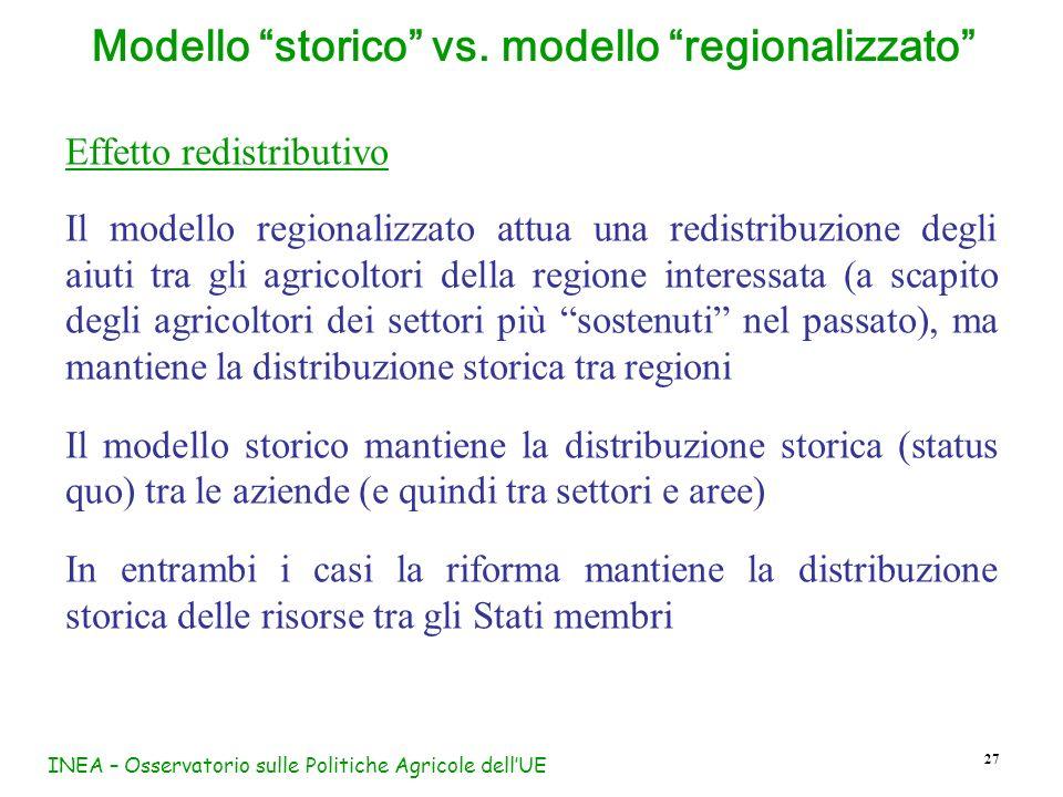 INEA – Osservatorio sulle Politiche Agricole dellUE 27 Effetto redistributivo Il modello regionalizzato attua una redistribuzione degli aiuti tra gli
